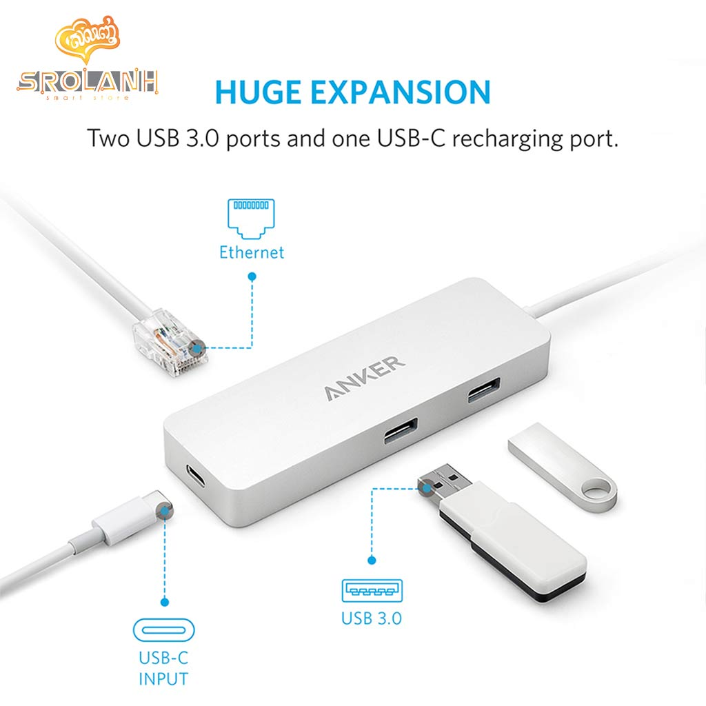 ANKER Premium USB-C Hub With Ethernet Port And Power Delivery